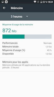 Alcatel Shine Lite performance