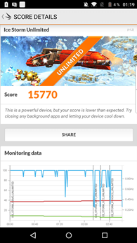 Blackberry Priv : 3Dmark