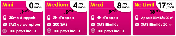 Budget Mobile : appels vers 100 destinations