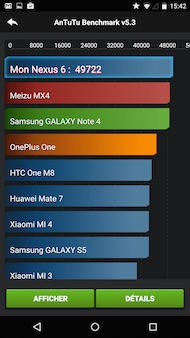 Google Nexus 6 benchmark