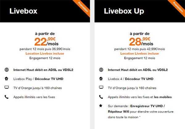 Orange Livebox Up