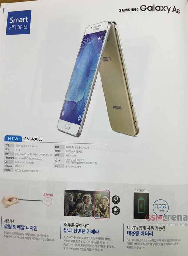 Catalogue avec Samsung Galaxy A8