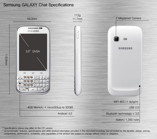 ... Ice Cream Sandwich clavier Samsung Samsung Galaxy Chat Samsung Galaxy