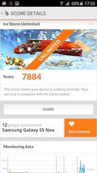 Samsung Galaxy S5 New performances