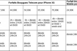 L'iPhone 3G chez Bouygues Telecom le 29 avril
