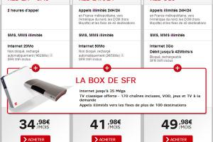 SFR Red lance son offre quadruple play low-cost